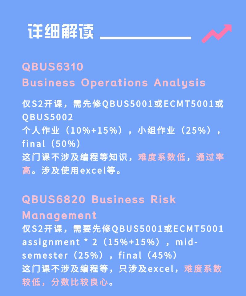 QBUS6310,QBUS6820