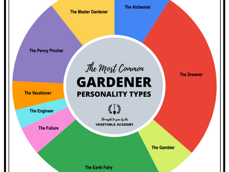 What's your gardening personality type?