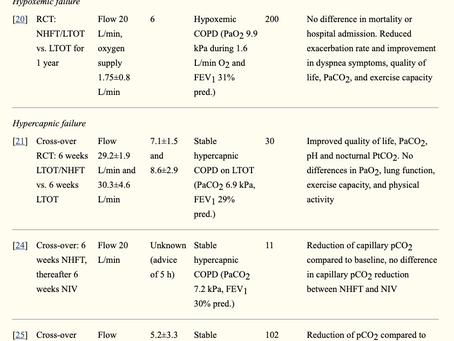 Terapia de Alto Flujo Domiciliaria en pacientes con EPOC