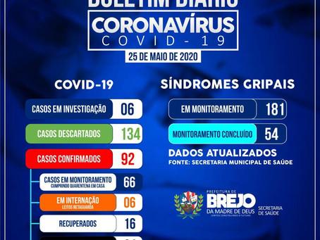 Alarmante - Brejo da Madre de Deus já se aproxima de 100 casos de covid-19