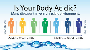 What is Alkaline Water and what can it do for you?