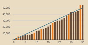 NaNoWriMo Results + An Update on My Novel