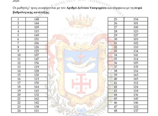 Αποτελέσματα Εισαγωγικών Εξετάσεων 2020-2021