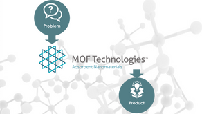 Making MOFs a commercial reality