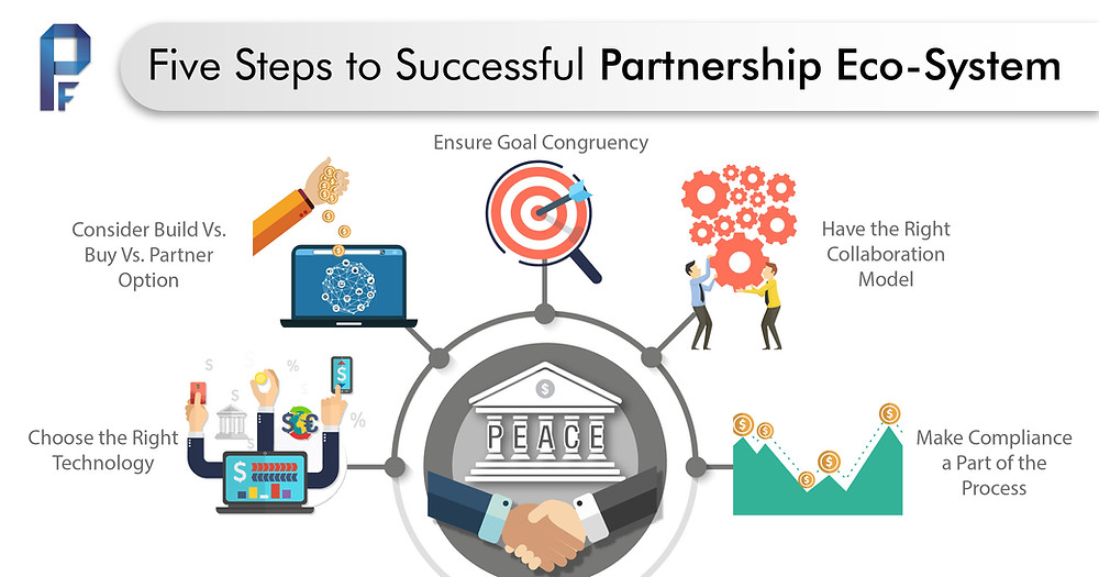 Five steps to successful Partnership Eco-System