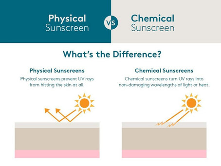 Chemical VS Physical SPF