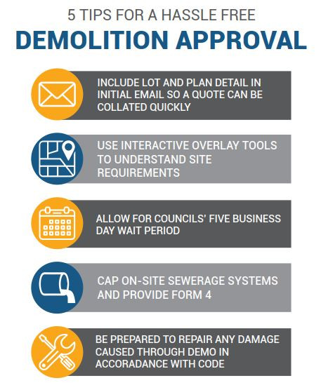 include lot and plan details on initial email for quoting, use interactive overlays to understand site requirements, allow for councils' five business day wait period, cap on-site sewerage systems and provide form 4, be prepared to repair any damage caused through demo in accordance with code.