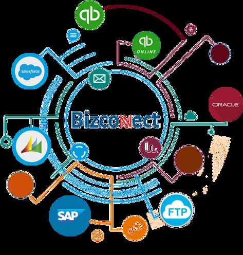 BiznusSoft Launches BizConnect Platform