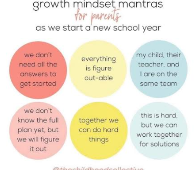 Growth Mindset Mantras for Parents