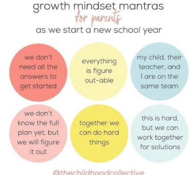Growth Mindset Mantras for Parents