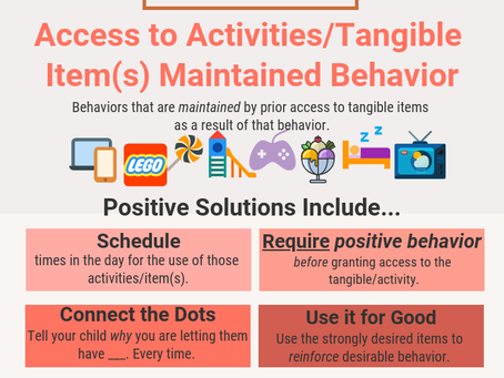 Access to Tangible Items/Activities Maintained Behaviors