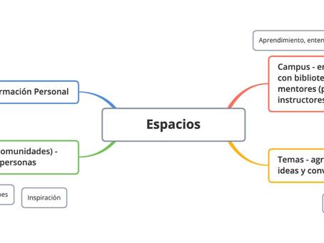 Plataforma Comunitaria de SICA