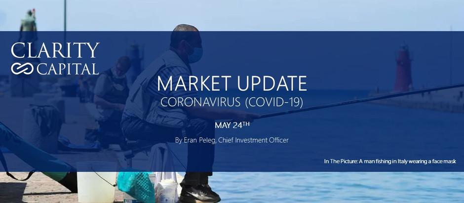 Coronavirus - Market Update (May 24th)