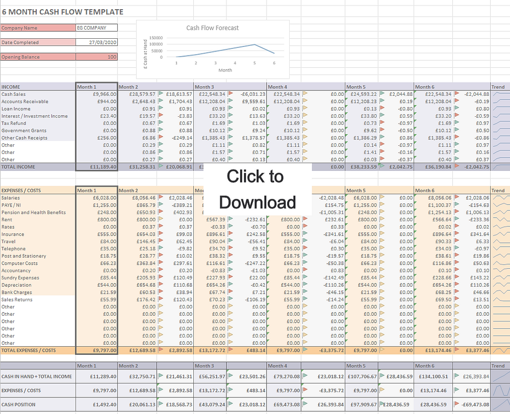 Free Excel Cash Flow Tool