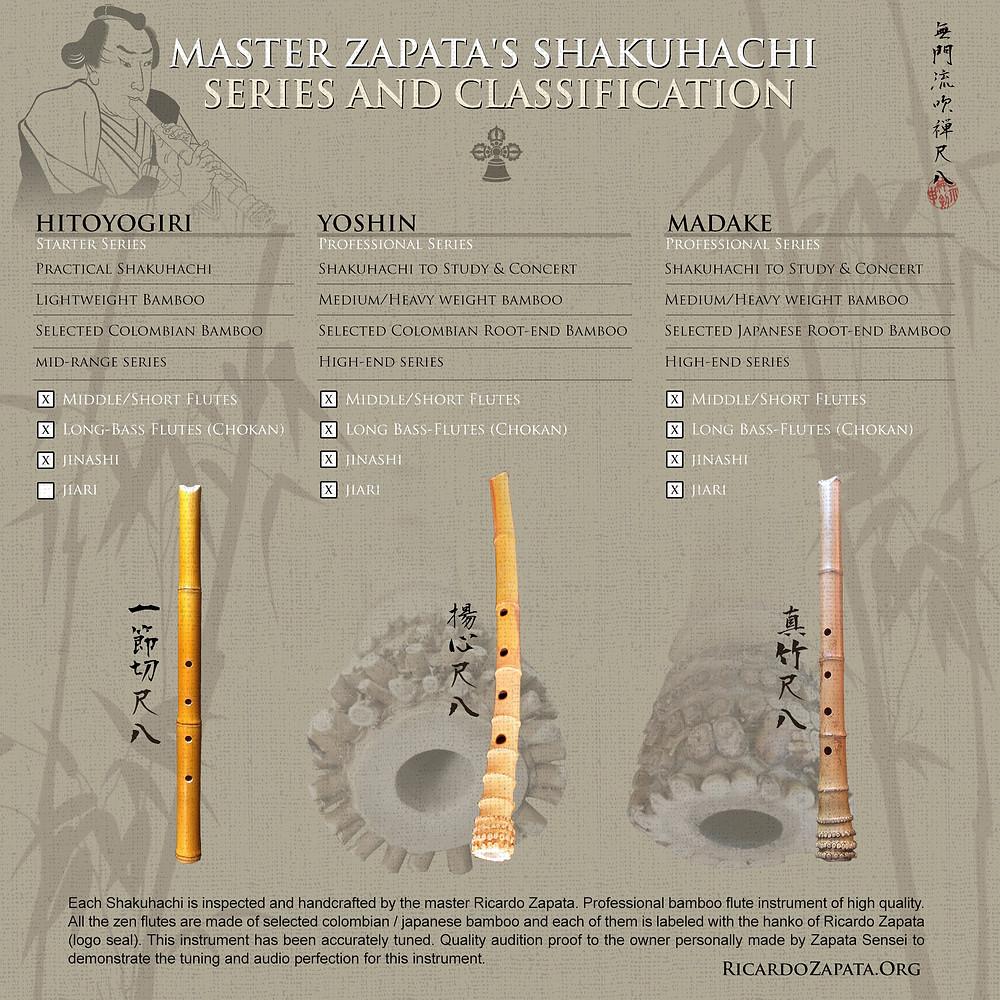 Clasificación y Series de shakuhachi del maestro Zapata