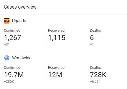 KYANGWALI'S FIRST COVID-19 DEATH | RDC KIKUUBE
