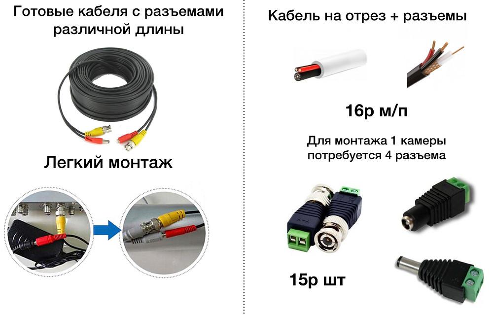 соединение камеры видеонаблюдения с регистратором