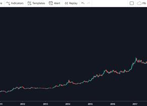 Scott Ramsey: Low-Risk Futures Trader