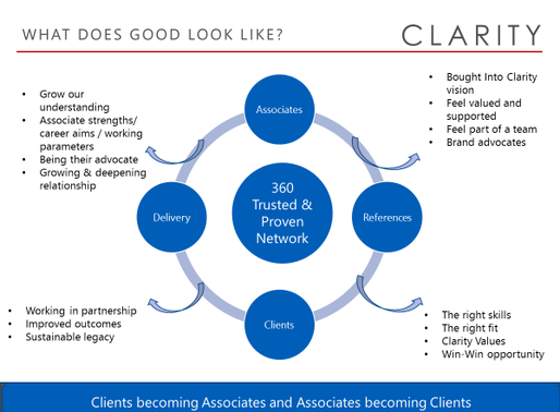 Clarity's New Associate Relationship Manager