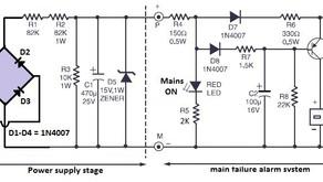 L56, Power Supply Failure Alarm