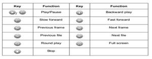 воспроизведение записанных файлов на видеорегистраторе