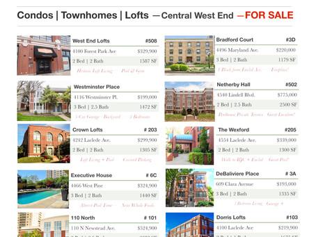 Central West End Real Estate | FOR SALE | 4.18.2020