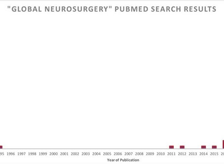 The Evolution of a New Field: Global Neurosurgery
