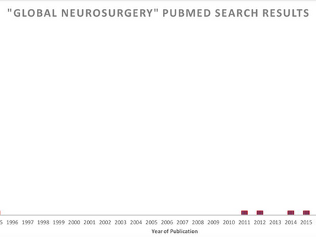 The Evolution of a New Field: Global Neurosurgery
