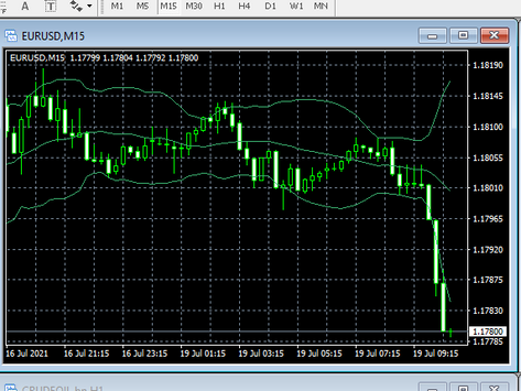 Effective Advice for Forex Trading Beginners