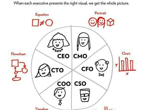 Chief Executive Officer in terms of consulting?