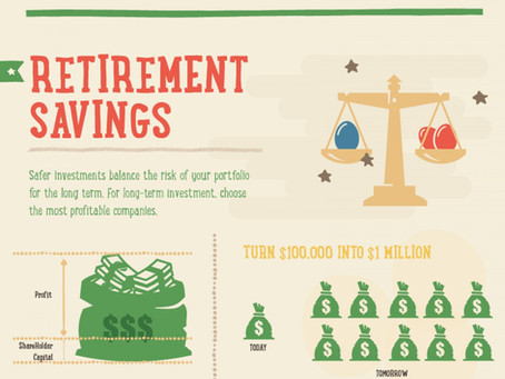 Back to the Basics: Useful Tips on Investing.