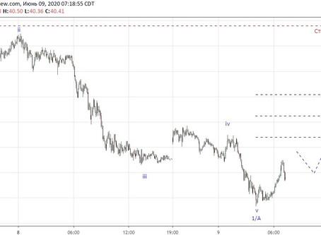 Сделка по нефти (09.06.20)