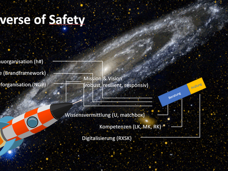 Universe of Safety