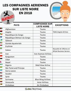 Compagnies aériennes liste noire 2018