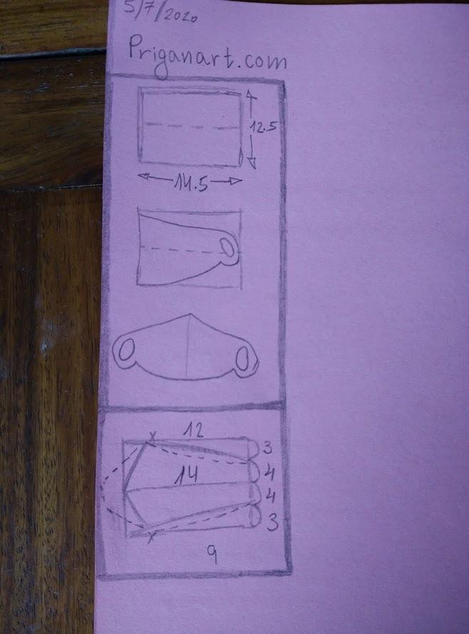Fabric mask patterns