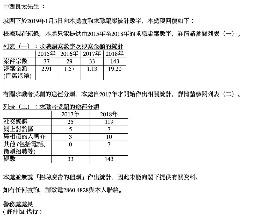 FILE PHOTO: Hong Kong Police provided the data of employment fraud cases in Hong Kong. ©Ryota Nakanishi