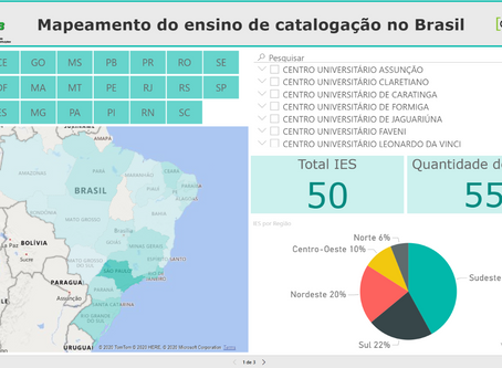 Mapeamento do ensino de catalogação no Brasil