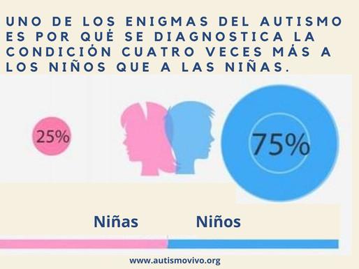 El efecto protector femenino o porqué se diagnostica menos de autismo