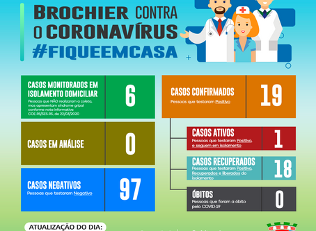 Atualização dos casos de coronavírus em Brochier – 10/07