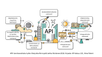 Kysymyksiä API-talous 101 -kirjasta Tietoasiantuntija-lehdessä