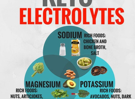Keto Korner: Feeling sick? You may have the Keto Flu!