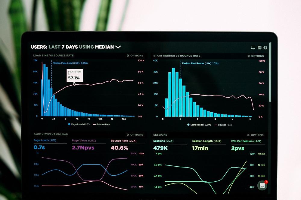 Bir laptop birkaç grafik gösteriyor..