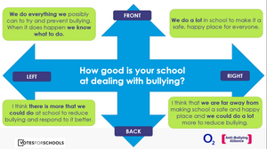 Anti Bullying Activity