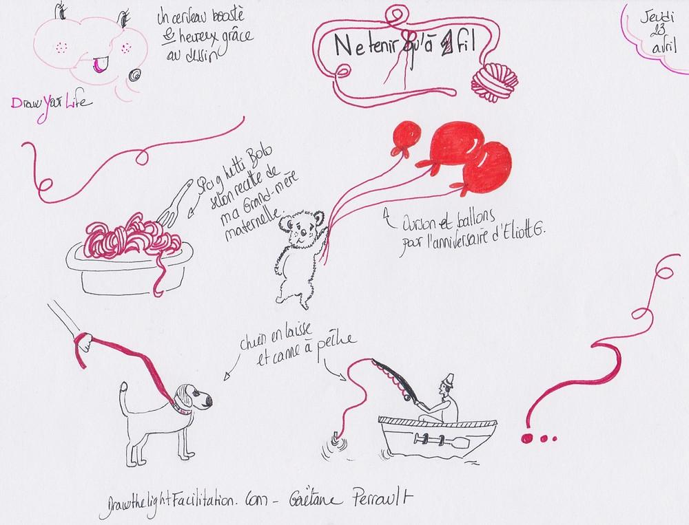 Ne tenir qu'à un fil - Drawthelight facilitation Gaëtane Perrault