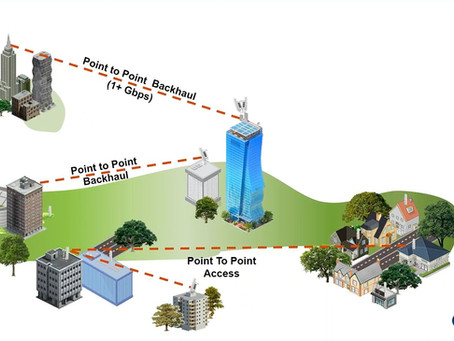 Uses for Cambium Backhaul Solutions