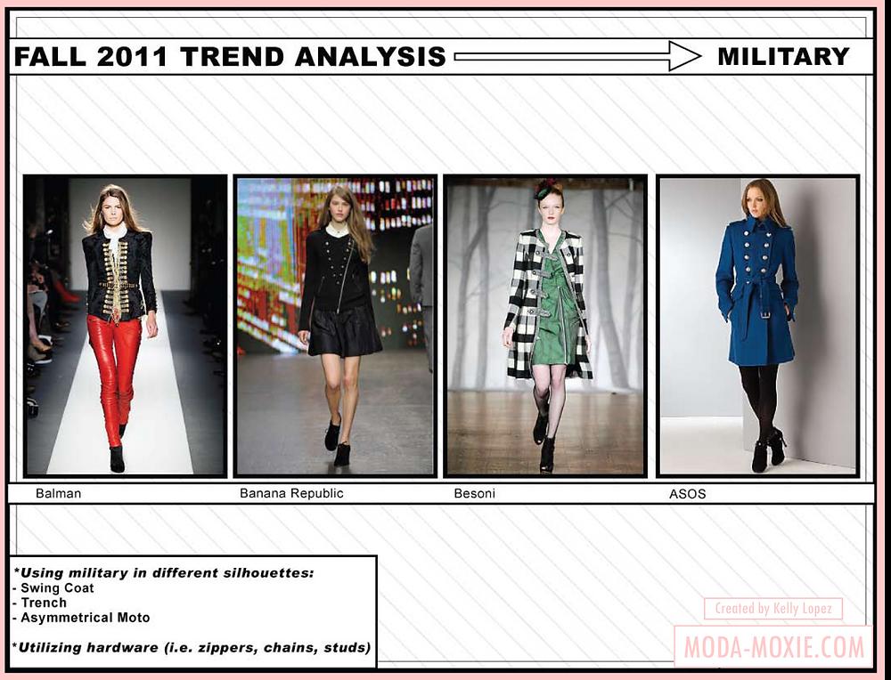 fashion trend board