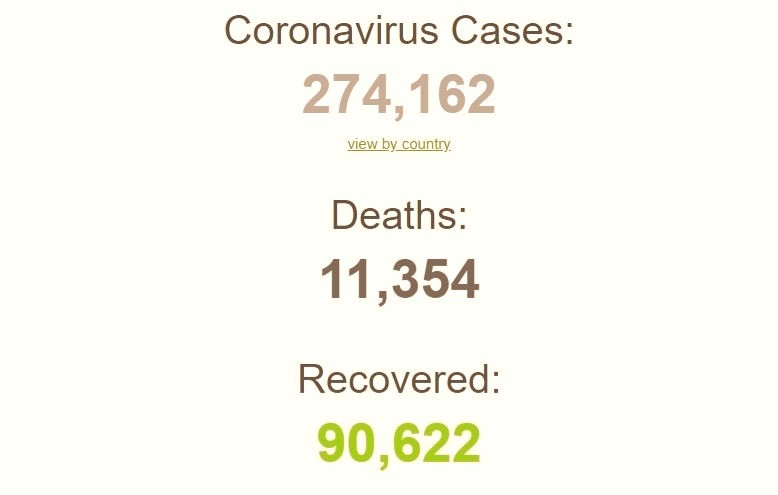 death toll vs recovered