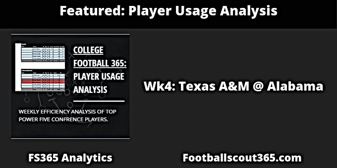 Featured: Player Usage Analysis Wk4 2018 Texas A&M @ Alabama