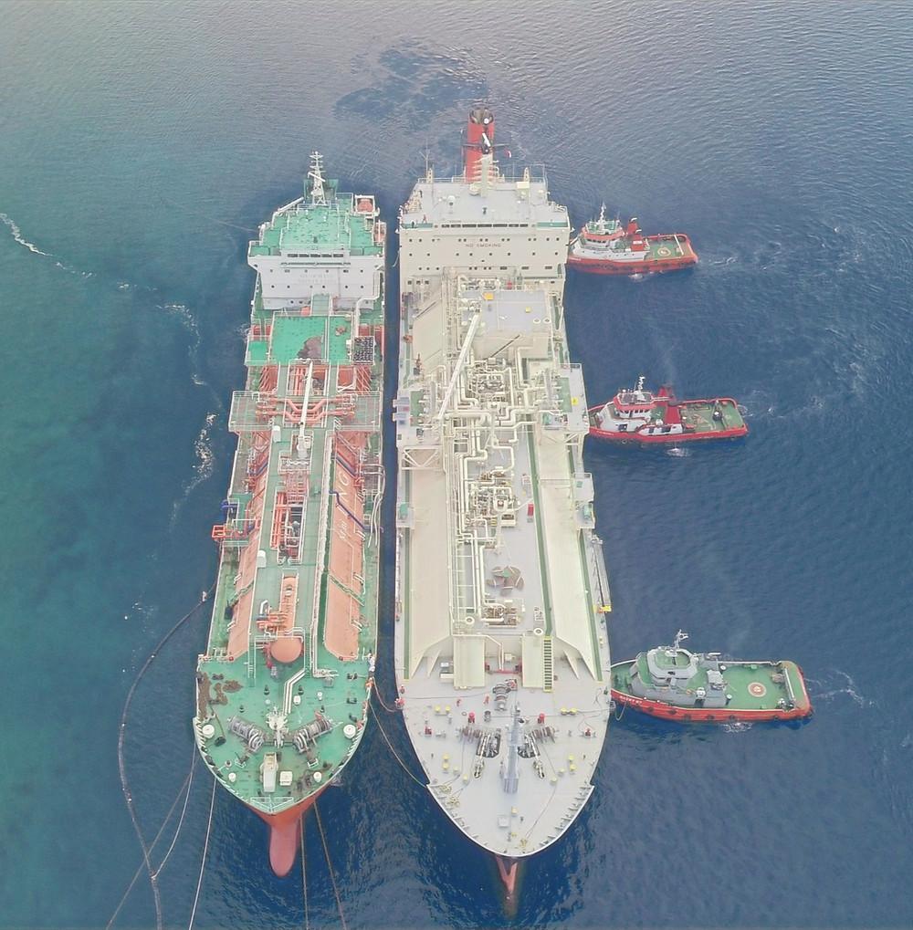 Ship to Ship LNG Transfer