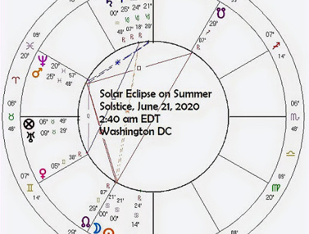 Your Guide to the Summer Solstice 2020 Solar Eclipse